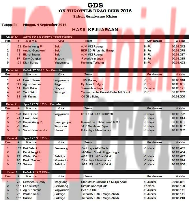 hasil-drag-klaten-sept2016-1