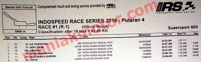 hasil-irs-2016-seri-4-ss600-race-1