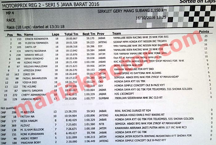 hasil-mp-subang-okto16-race-mp4