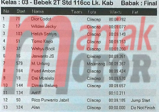 Hasil Drag Bike Cilacap Oktober 2016