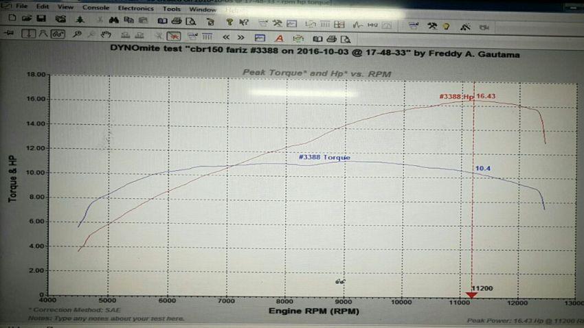 Korek Harian Ultra Speed