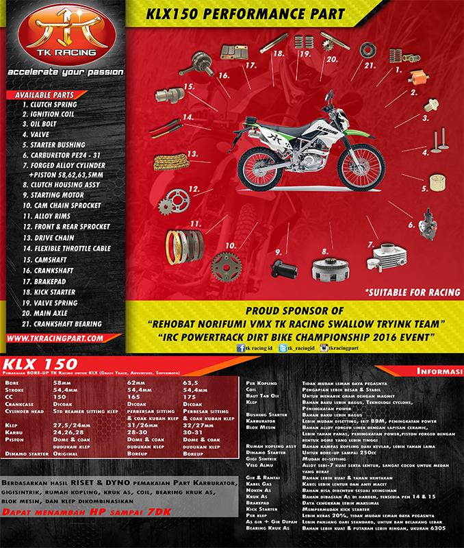 Nih barang-barang TK Racing untuk KLX150