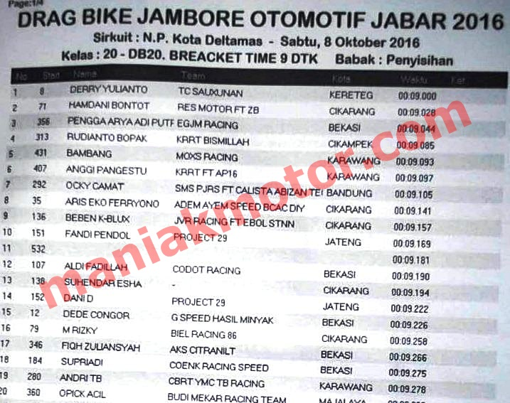 drag-delta-mas-jambore16b