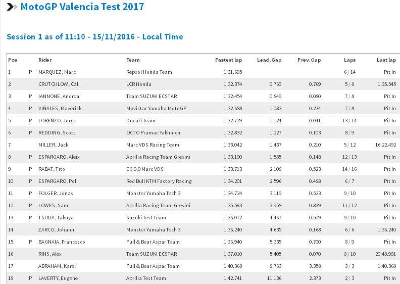 hasil-test-valencia-1