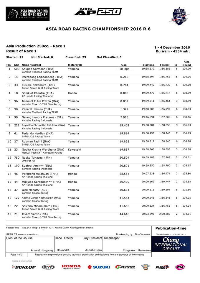 hasil-arrc-2016-thai-desember-250-race-1