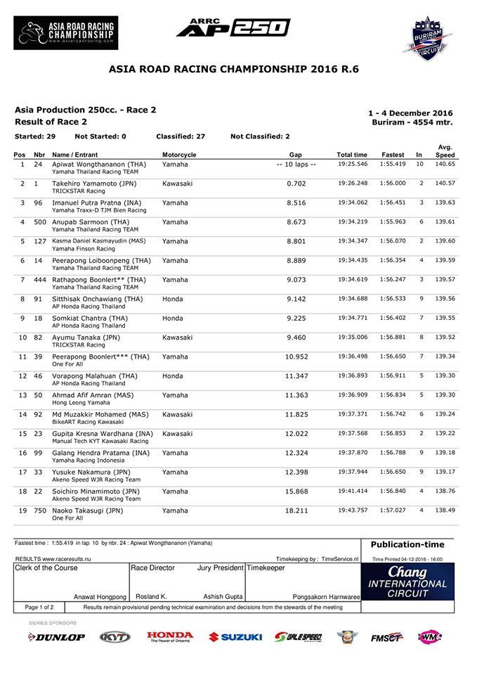 hasil-arrc-2016-thai-desember-250-race-2