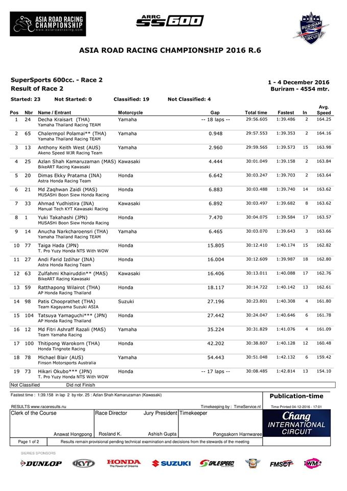 hasil-arrc-2016-thai-desember-600-race-2