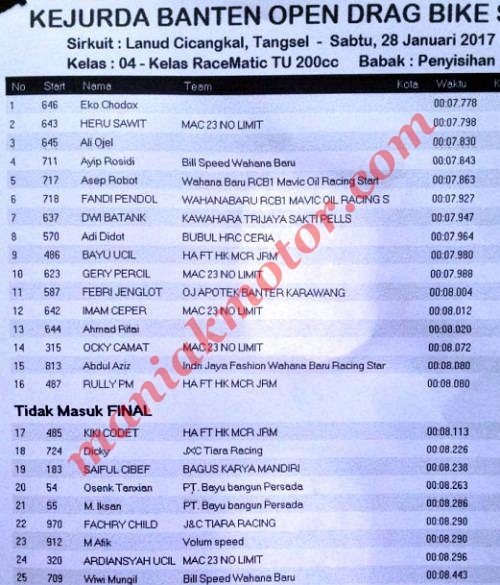 Hasil Drag bike Cicangkal 28 - 29 Januari 2017