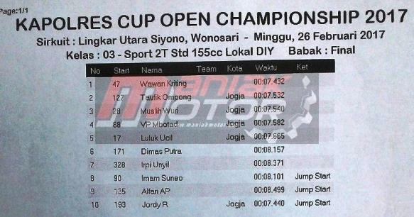 Hasil Drag Bike Wonosari 26 Februari 2017