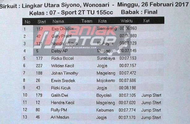 Hasil drag bike Wonosari