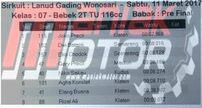 Hasil drag bike Wonosari, Jogja 11 Maret 2017