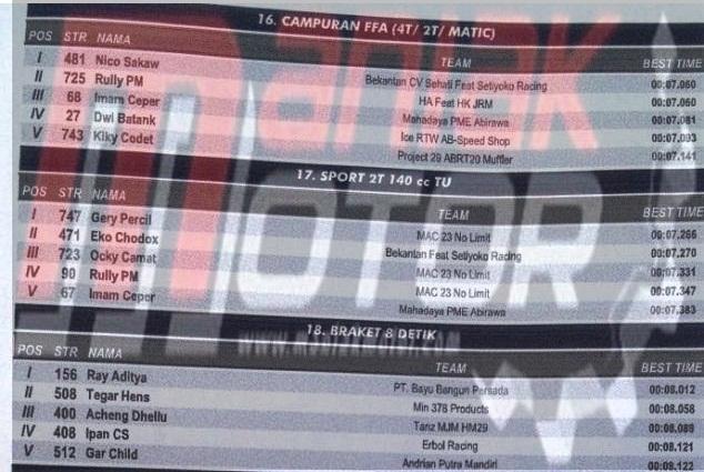 Hasil drag bike cicangkal 5 Maret 2017