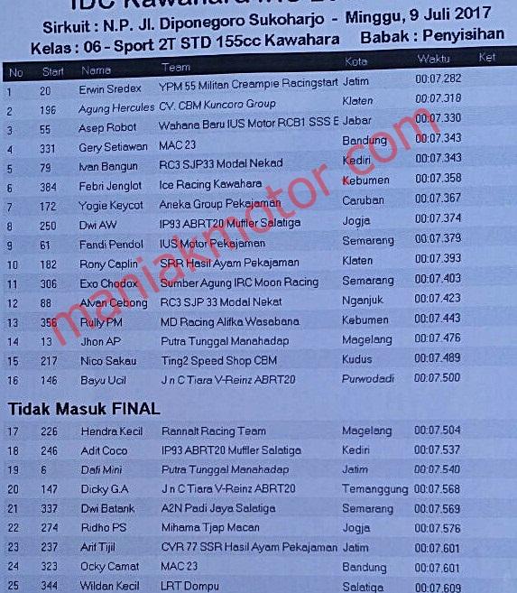 Hasil Drag Bike IDC Solo 9 Juli 2017