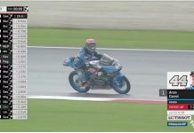 Canet, FP2 Malaysia, MotoGP
