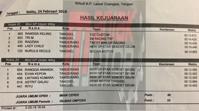 Hasil Drag Bike Cicangkal 2018