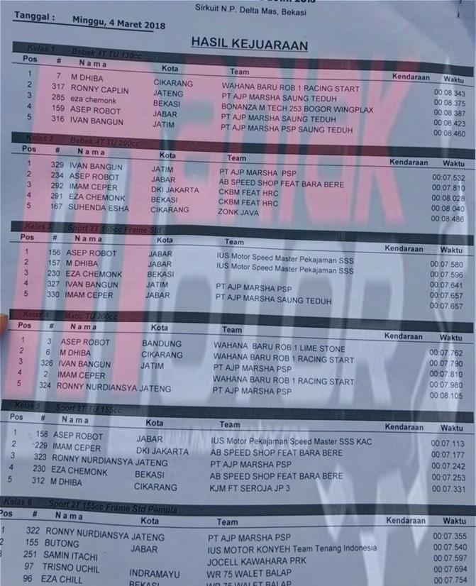 Hasil Drag Bike Delta Mas Maret 2018